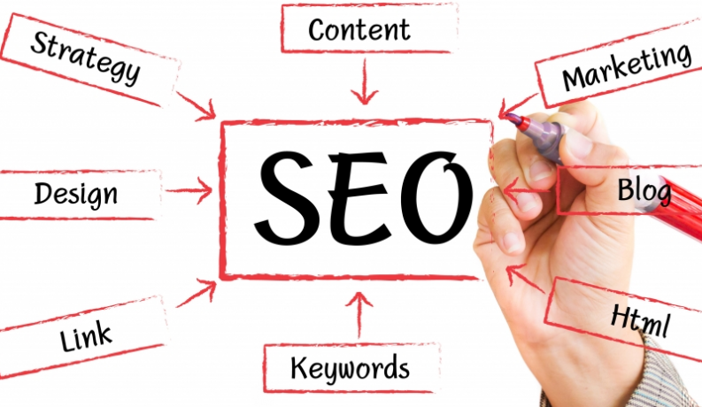 SEO Blog Picture